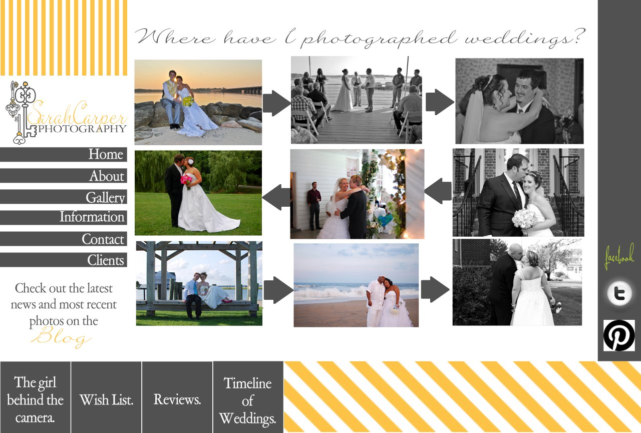 SCP Timeline of Weddings